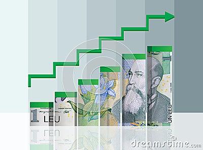 Diagramma rumeno di finanze dei soldi. Con il percorso di residuo della potatura meccanica.