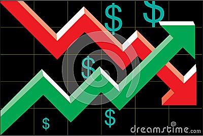 Diagramme du dollar