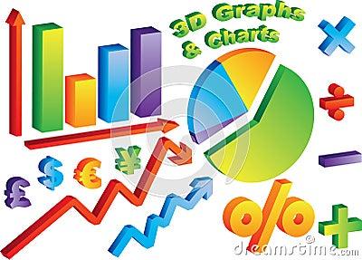 Diagrammes 3D et graphiques