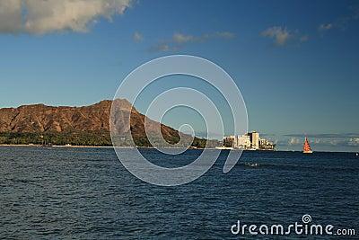 Diamond Head, Waikiki