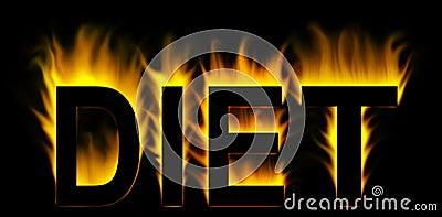 Diet word in fire