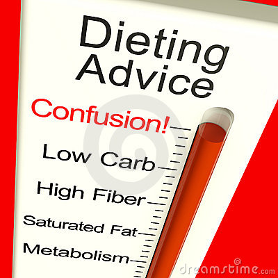 Dieting Advice Confusion Monitor