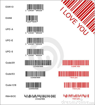 Different barcodes