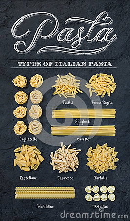 Free Different Types Of Italian Uncooked Pasta On Black Slate Stone Background With White Chalk Lettering, Top View. Stock Image - 69777281