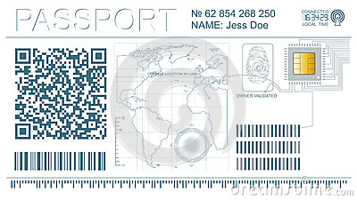 Digital cyber passport