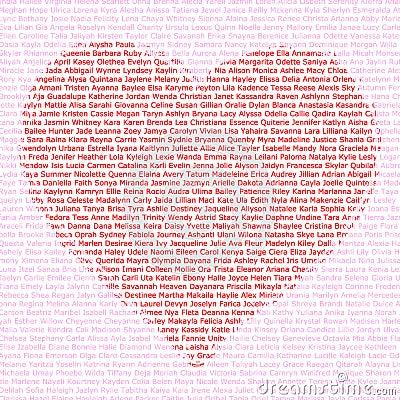 Dimensión de una variable del corazón