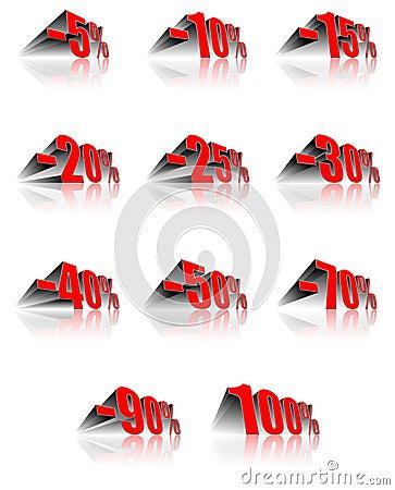 Discount percentage