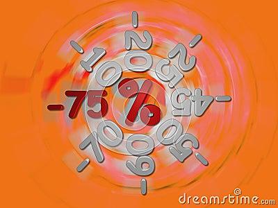 Discounts -75 percent