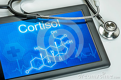 Display with the chemical formula of cortisol
