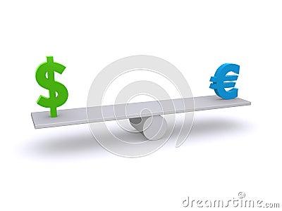 Dólar - euro- balanço
