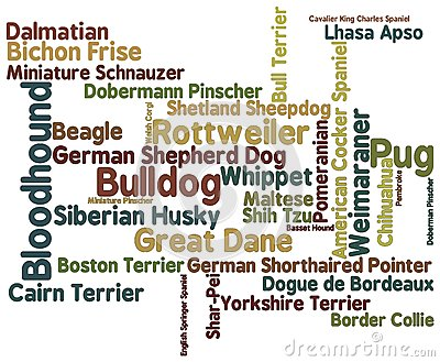 Dog Breed Word Cloud