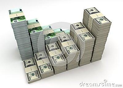 Dollar en de Euro grafiek van het muntsaldo