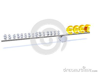 Dollar and Euro Balance