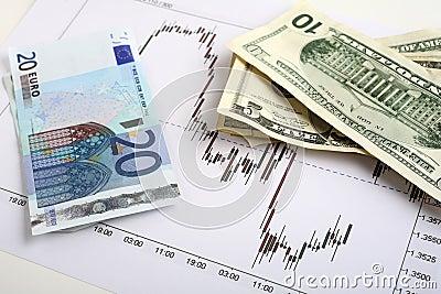 Dollar-euro forex trading