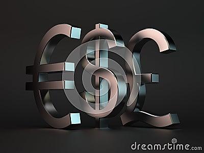 Dollar, euro, pound