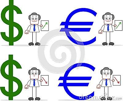 Dollar Euro Values Set