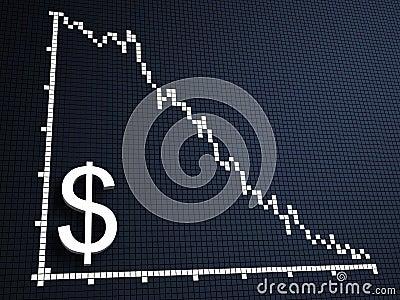 Dollar statistic