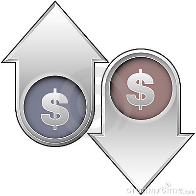 Dollar Value Indicators
