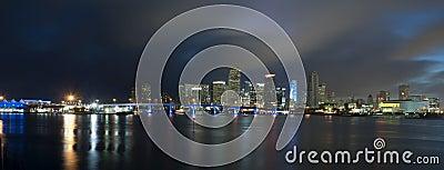 Downtown Miami (panoramic)