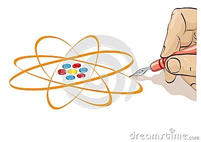 Draw the atom
