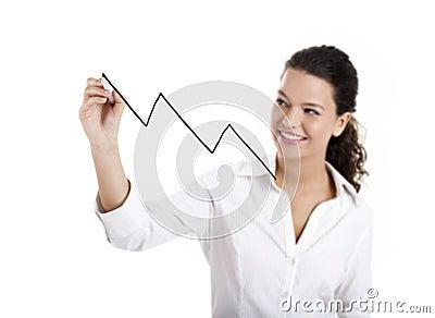 Drawing a chart