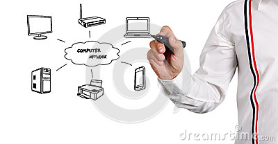 Drawing computer network