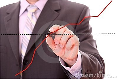 Drawing a financial graph