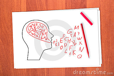 Drawing head and letters