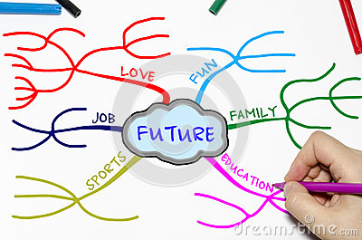 Drawing a mind map by planning future stock illustration for Future planner online