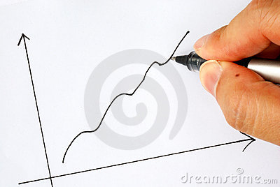 Drawing a profit projection graph
