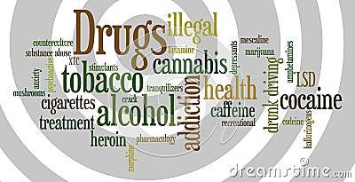Droger