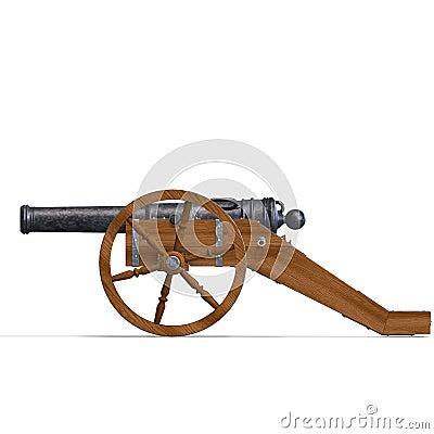 Działa artyleryjski pole