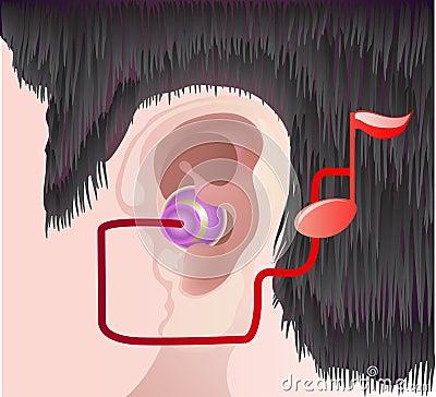 Ear with headphone