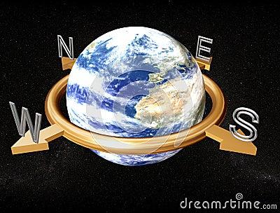 Earth compass