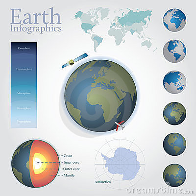 Earth infographics