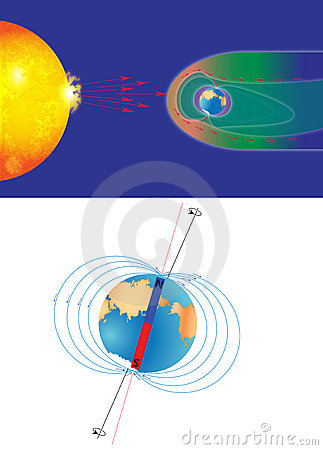 Free Earth S Magnetic Field Stock Image - 20925891