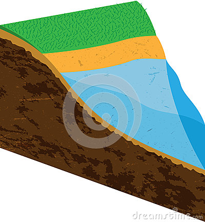 Earth slice with water source