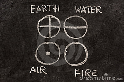 Earth, water, air and fire on blackboard