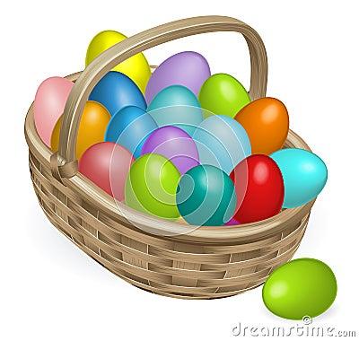 Free Easter Eggs Basket Illustration Stock Image - 21826291