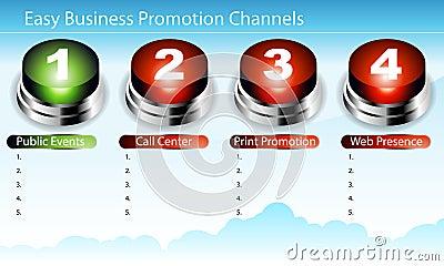 Easy Business Promotion Slide