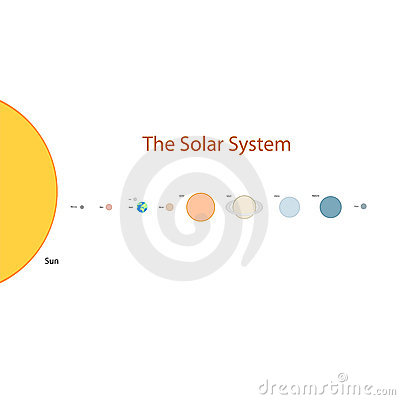 Easy solar system illustration
