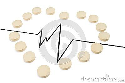 ECG and heart pills