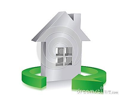 Eco dom