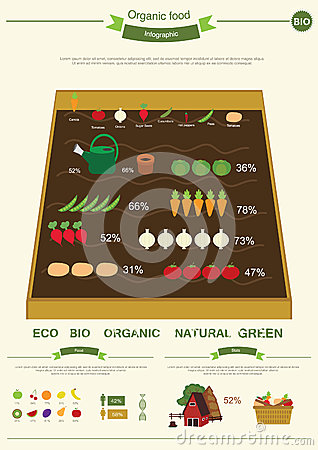 Eco Farm Infographic elements.