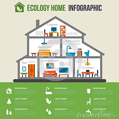 Eco Friendly Home Infographic Stock Vector