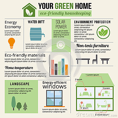 how to make an eco friendly house model