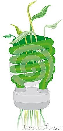 Eco Green Bulb