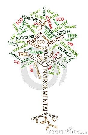 Ecología - cartel ambiental