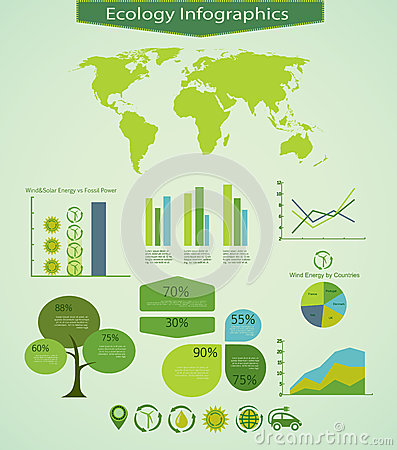 Ecology&Energy info graphics