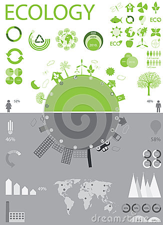 Ecology, recycling info graphics collection